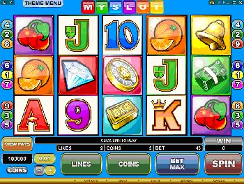 Online gaming software developer Microgaming felt that if online avatars and poker tables can be customized to a player's individual taste, then the same should apply to slot games, and this approach informed an exciting development project that culminated this week in the launch of a revolutionary video slot called MY SLOT.
